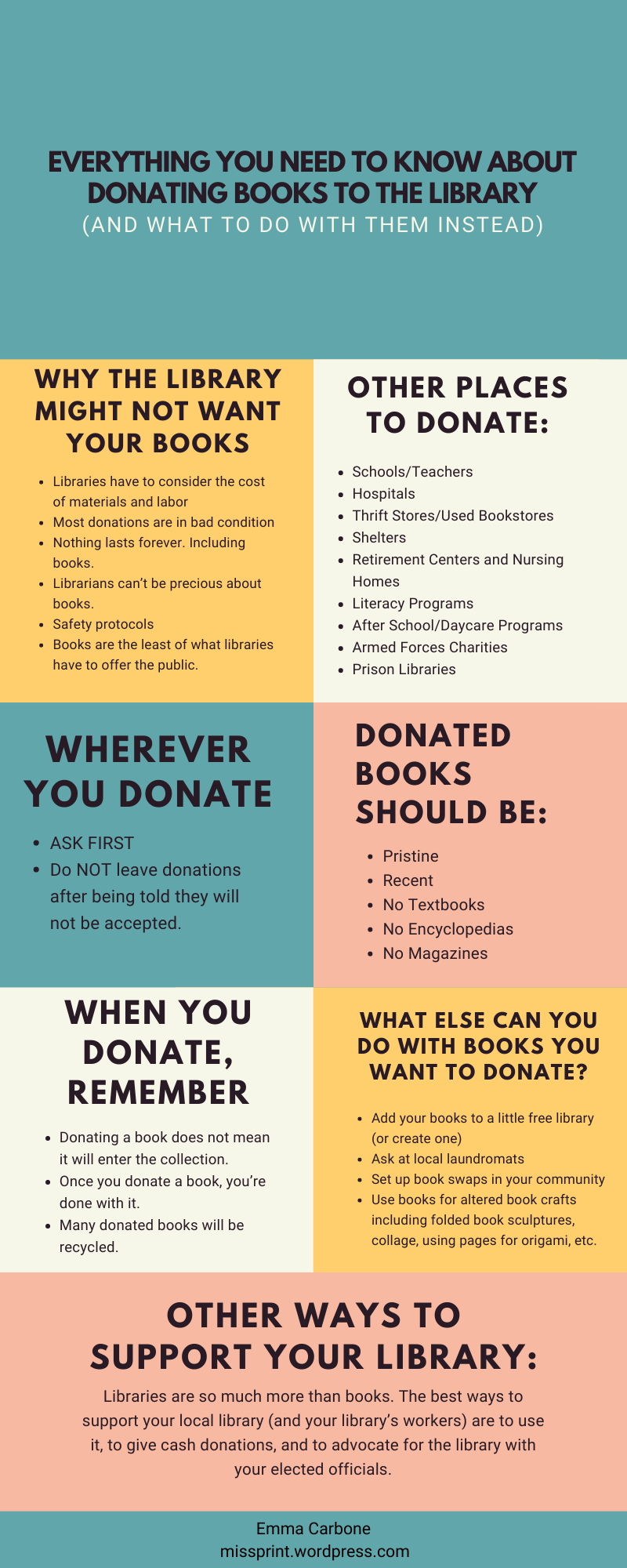 Book Donation Infographic made by Emma Carbone
